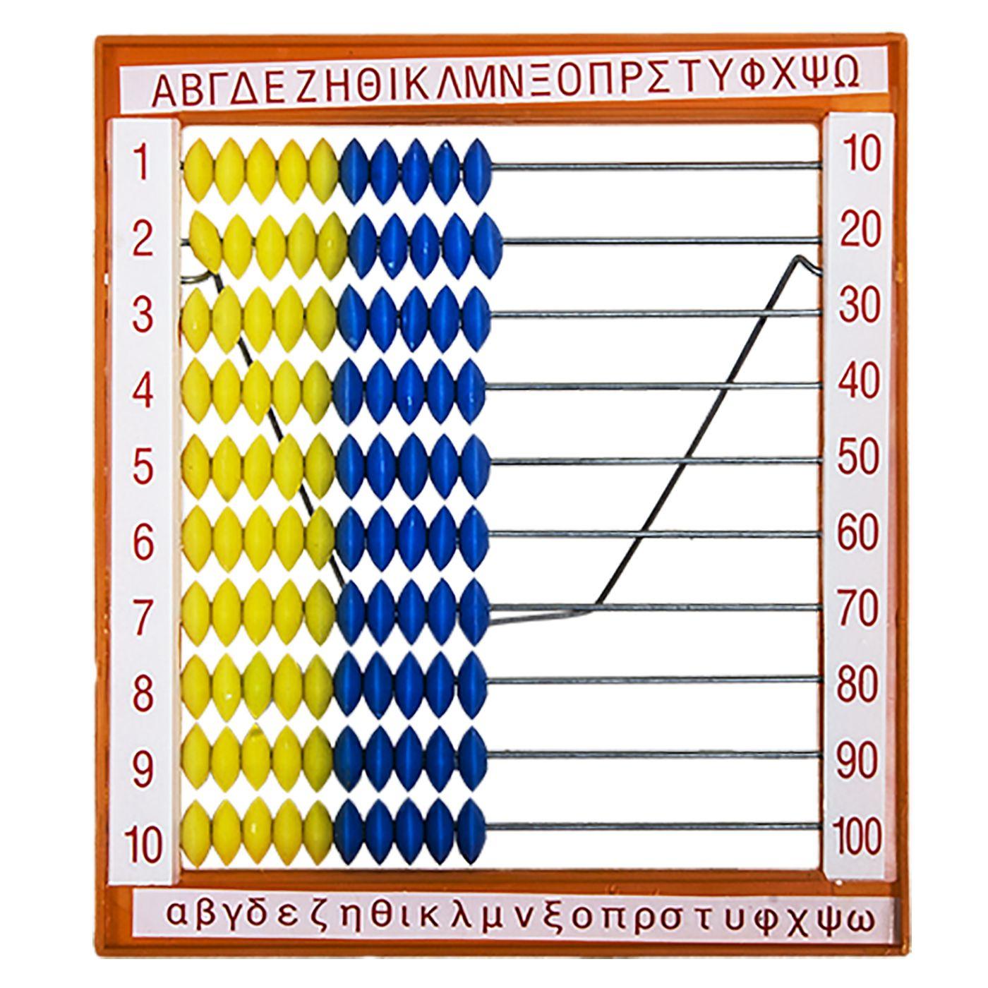 ΑΡΙΘΜΗΤΗΡΙΟ 20x18cm